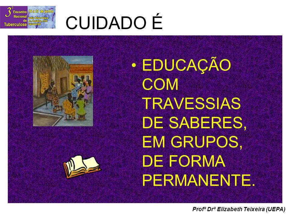 Profª Drª Elizabeth Teixeira (UEPA) CUIDADO É EDUCAÇÃO COM TRAVESSIAS DE SABERES, EM GRUPOS, DE FORMA PERMANENTE.