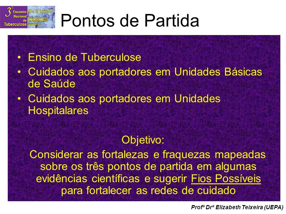 Profª Drª Elizabeth Teixeira (UEPA) Pontos de Partida Ensino de Tuberculose Cuidados aos portadores em Unidades Básicas de Saúde Cuidados aos portador