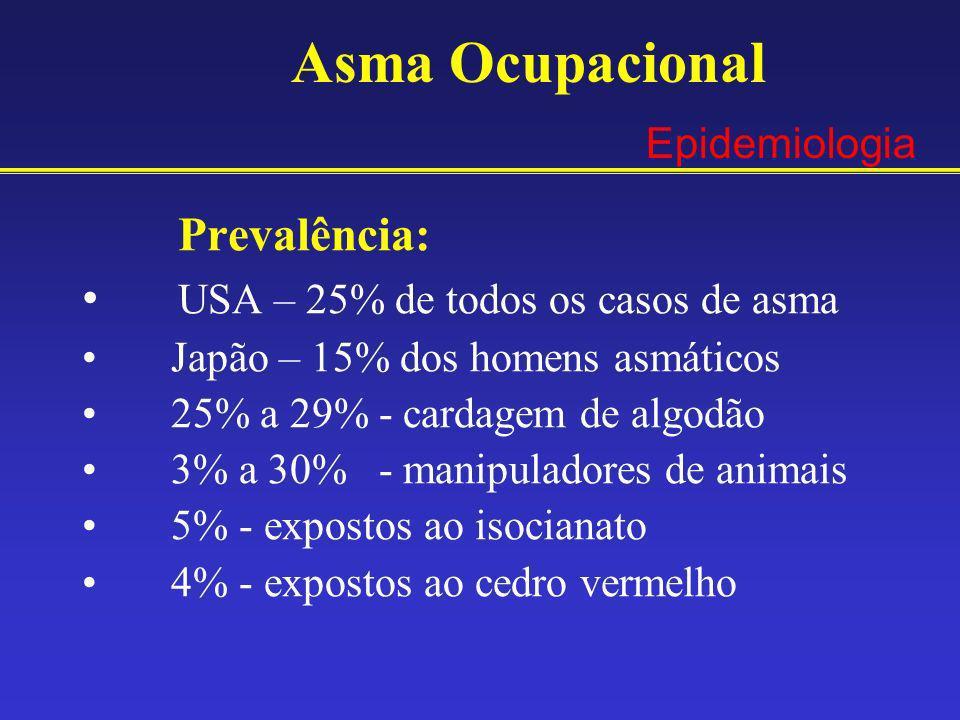 Prevalência: USA – 25% de todos os casos de asma Japão – 15% dos homens asmáticos 25% a 29% - cardagem de algodão 3% a 30% - manipuladores de animais
