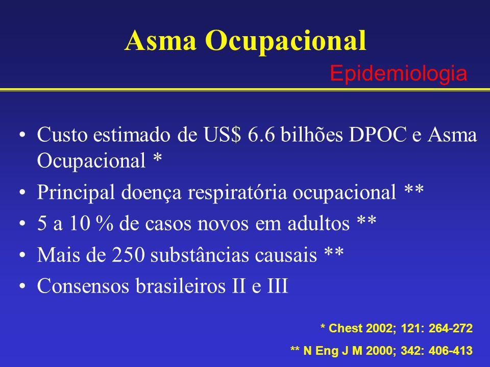 Asma Ocupacional Custo estimado de US$ 6.6 bilhões DPOC e Asma Ocupacional * Principal doença respiratória ocupacional ** 5 a 10 % de casos novos em a
