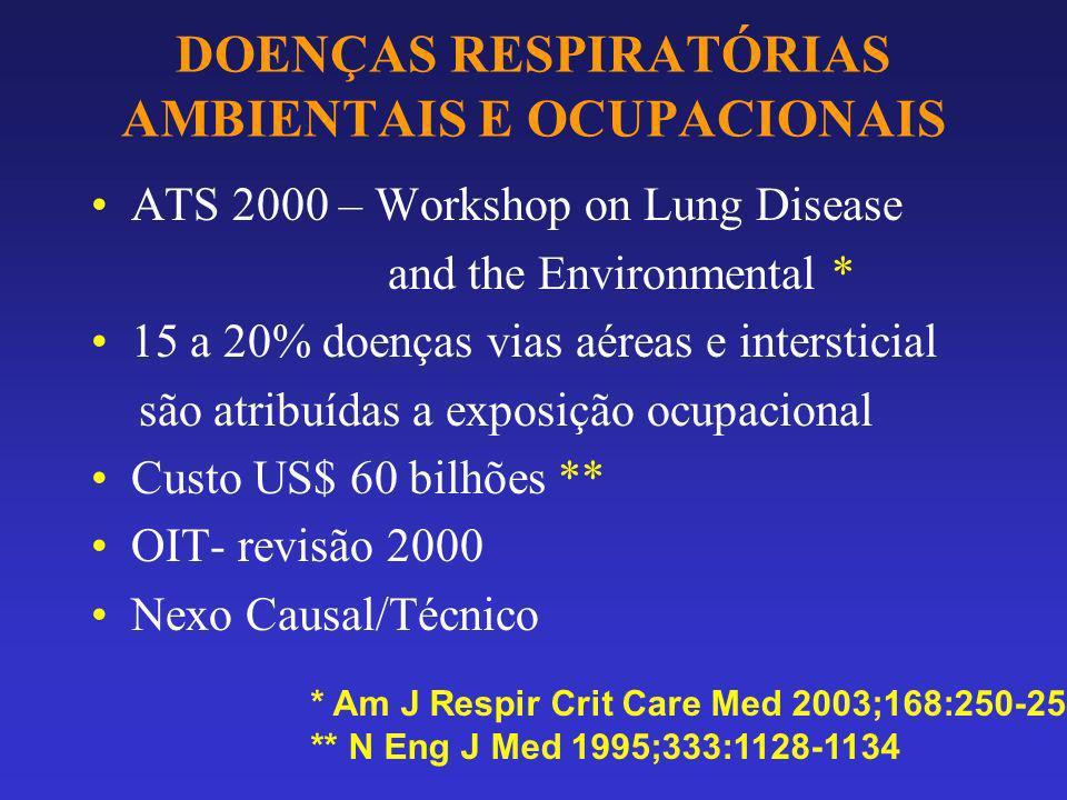 Asma pré-existente ou concorrente exacerbada pela exposição ocupacional Asma Ocupacional Asma agravada pelo trabalho Outras síndromes Bronquite eosinofílica – tosse crônica, eosinofilia no escarro, ausência de obstrução variável ao fluxo aéreo e broncoprovocação inespecífica (-) Potroom Asma – produção de alumínio a partir de alumina Asthma-like Disorders Eur Respir J 2003; 21: 706-712