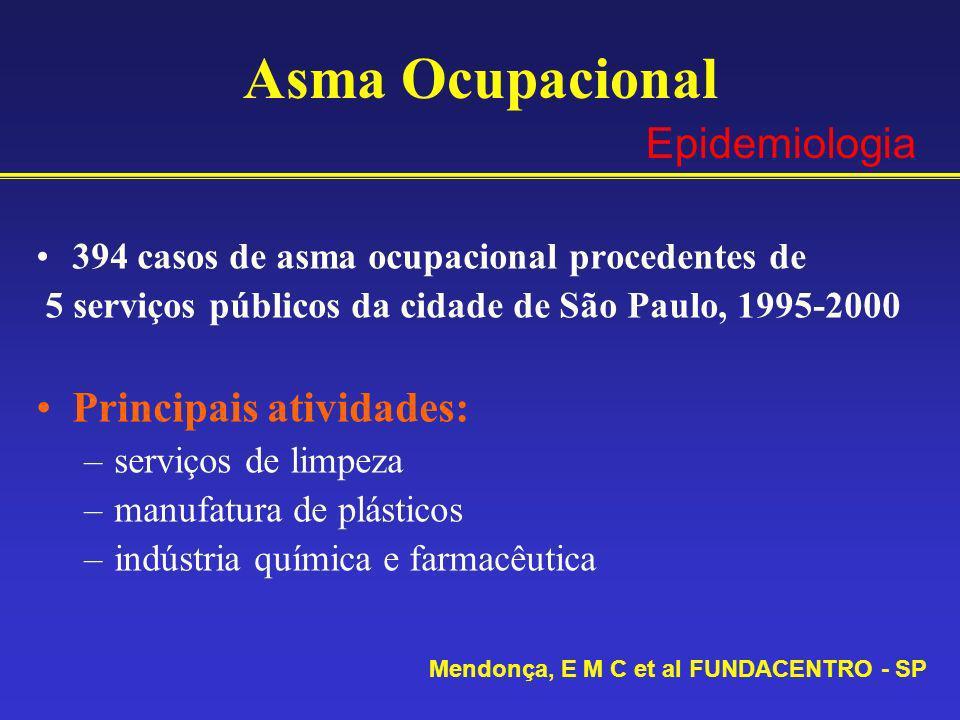 Asma Ocupacional 394 casos de asma ocupacional procedentes de 5 serviços públicos da cidade de São Paulo, 1995-2000 Principais atividades: –serviços d