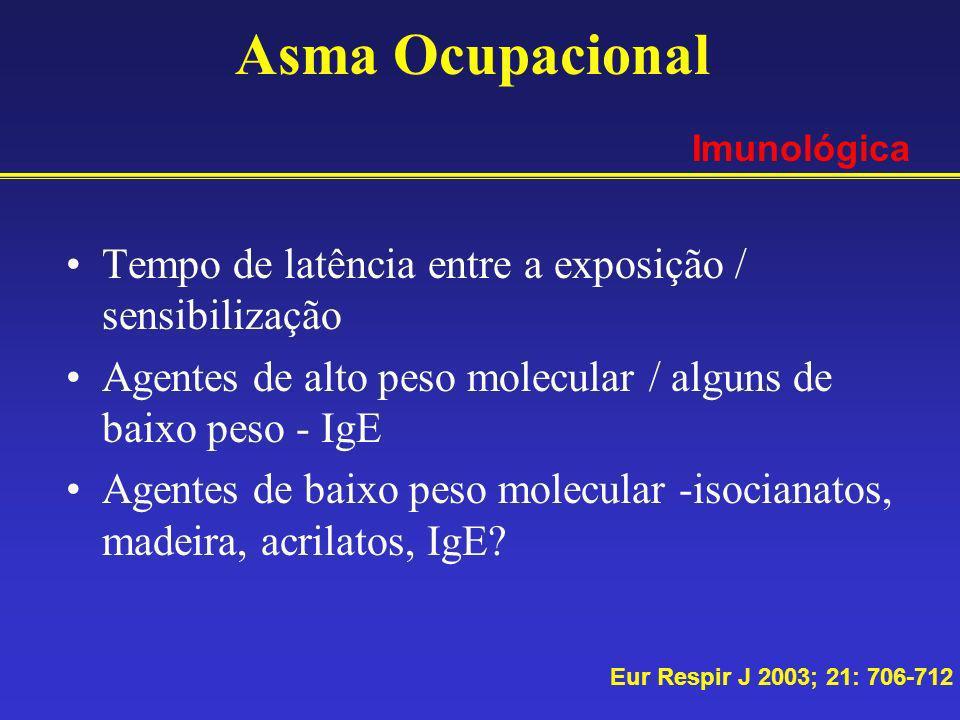 Tempo de latência entre a exposição / sensibilização Agentes de alto peso molecular / alguns de baixo peso - IgE Agentes de baixo peso molecular -isoc