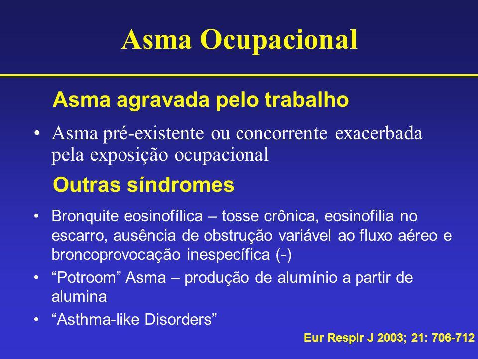 Asma pré-existente ou concorrente exacerbada pela exposição ocupacional Asma Ocupacional Asma agravada pelo trabalho Outras síndromes Bronquite eosino