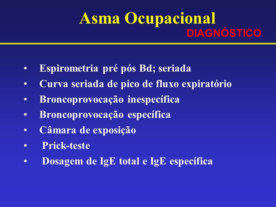 Asma Ocupacional Espirometria pré pós Bd; seriada Curva seriada de pico de fluxo expiratório Broncoprovocação inespecífica Broncoprovocação específica