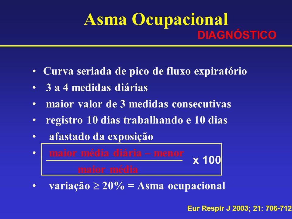 Asma Ocupacional Curva seriada de pico de fluxo expiratório 3 a 4 medidas diárias maior valor de 3 medidas consecutivas registro 10 dias trabalhando e