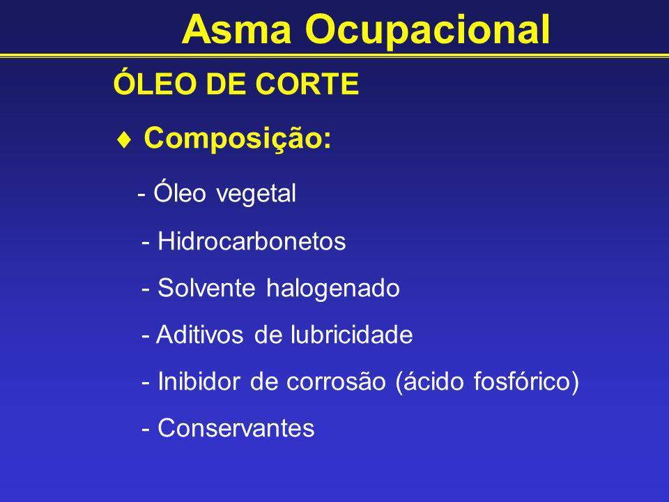 ÓLEO DE CORTE Composição: - Óleo vegetal - Hidrocarbonetos - Solvente halogenado - Aditivos de lubricidade - Inibidor de corrosão (ácido fosfórico) -