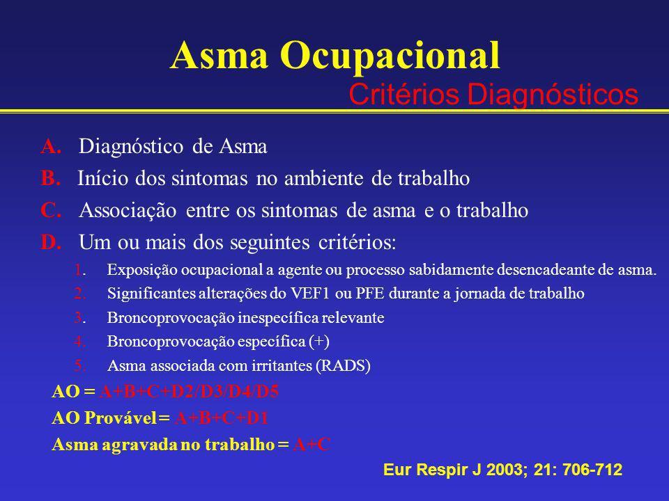 Asma Ocupacional A. Diagnóstico de Asma B. Início dos sintomas no ambiente de trabalho C. Associação entre os sintomas de asma e o trabalho D. Um ou m