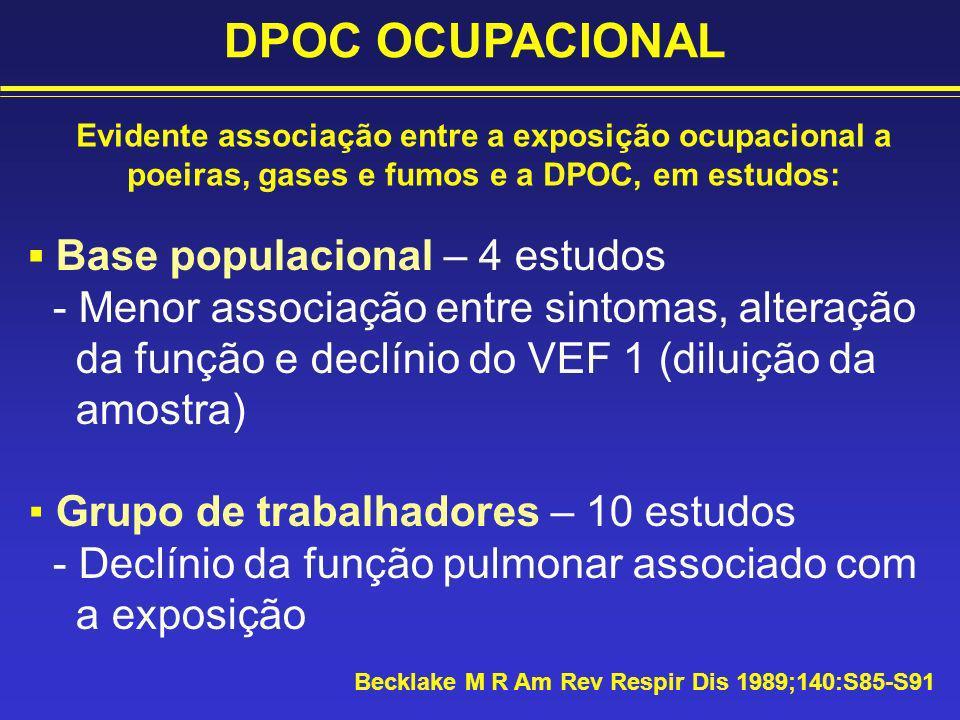 Base populacional – 4 estudos - Menor associação entre sintomas, alteração da função e declínio do VEF 1 (diluição da amostra) Grupo de trabalhadores