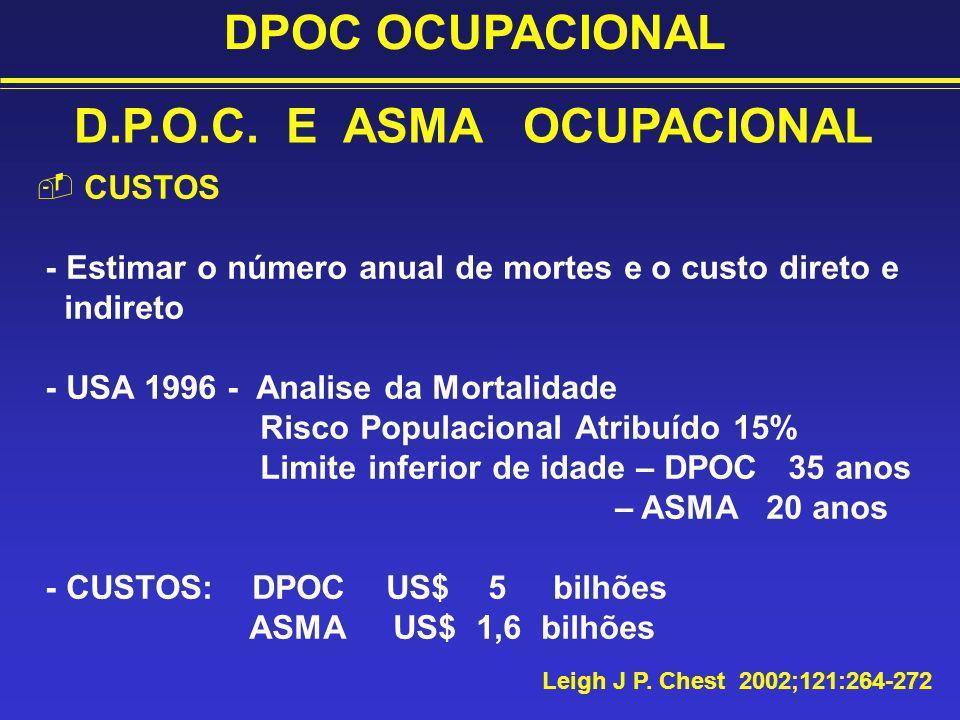CUSTOS - Estimar o número anual de mortes e o custo direto e indireto - USA 1996 - Analise da Mortalidade Risco Populacional Atribuído 15% Limite infe