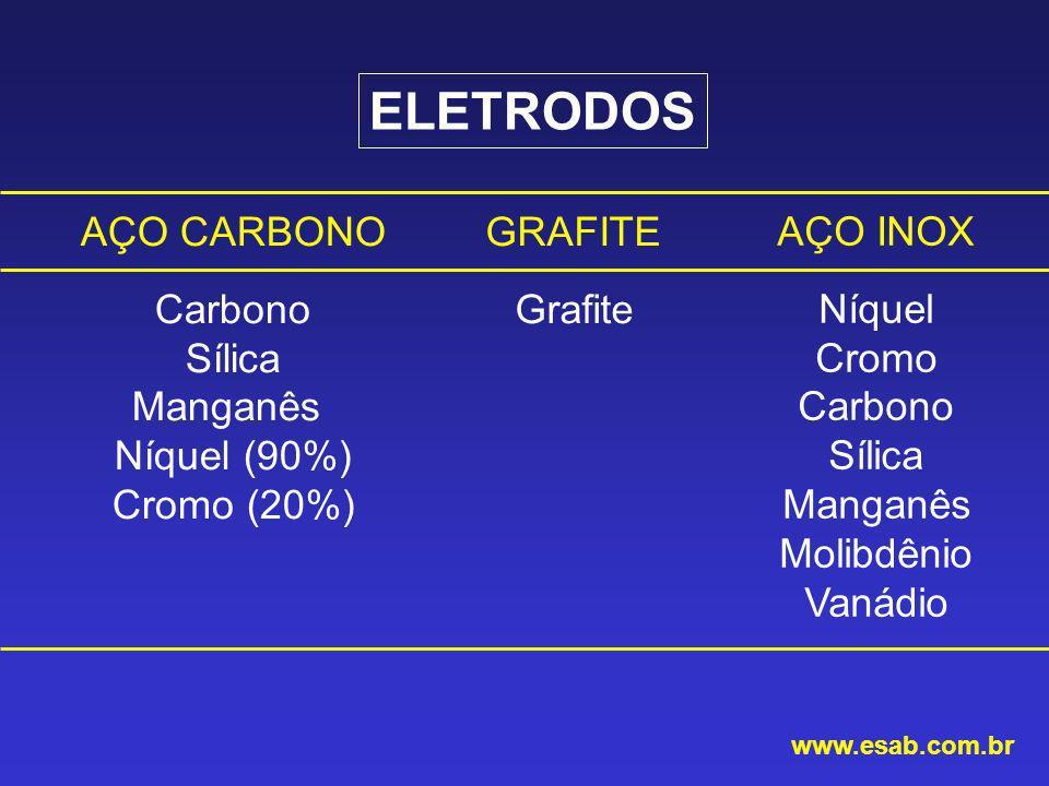 ELETRODOS AÇO CARBONO Carbono Sílica Manganês Níquel (90%) Cromo (20%) GRAFITE Grafite AÇO INOX Níquel Cromo Carbono Sílica Manganês Molibdênio Vanádi