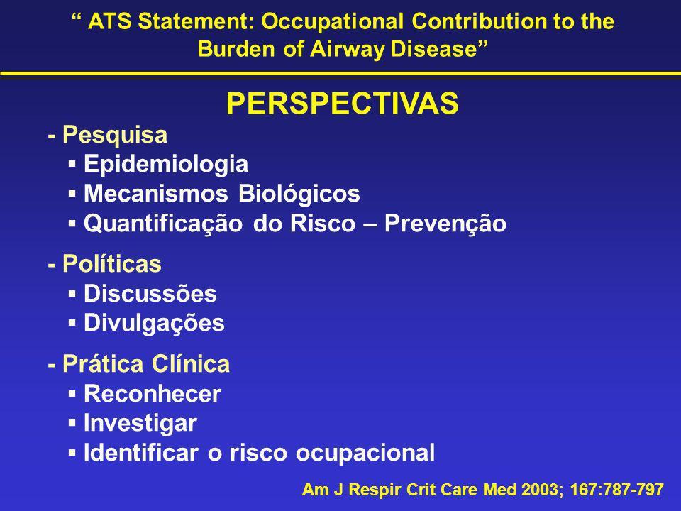Am J Respir Crit Care Med 2003; 167:787-797 PERSPECTIVAS - Pesquisa Epidemiologia Mecanismos Biológicos Quantificação do Risco – Prevenção - Políticas