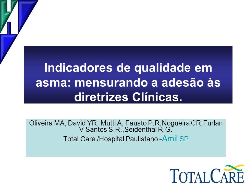 Oliveira MA, David YR, Mutti A, Fausto P.R,Nogueira CR,Furlan V Santos S.R.,Seidenthal R.G. Total Care /Hospital Paulistano -Amil SP Indicadores de qu