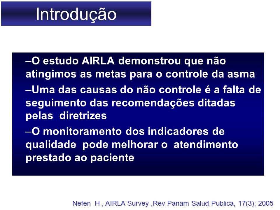 Introdução –O estudo AIRLA demonstrou que não atingimos as metas para o controle da asma –Uma das causas do não controle é a falta de seguimento das r