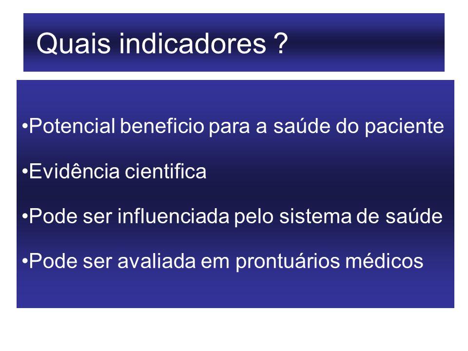 Quais indicadores ? Potencial beneficio para a saúde do paciente Evidência cientifica Pode ser influenciada pelo sistema de saúde Pode ser avaliada em