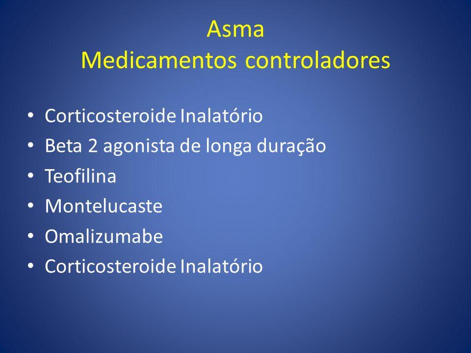 Asma Medicamentos controladores Corticosteroide Inalatório Beta 2 agonista de longa duração Teofilina Montelucaste Omalizumabe Corticosteroide Inalató