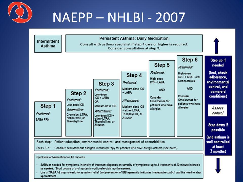 NAEPP – NHLBI - 2007