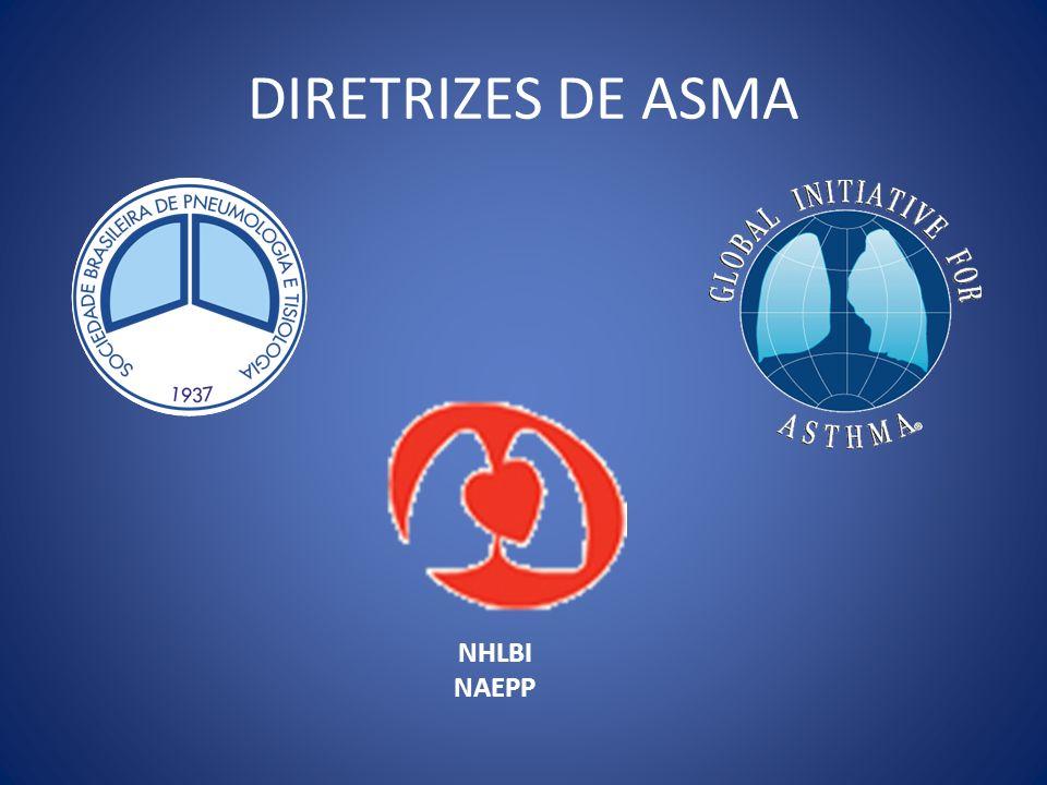 NOVAS DIRETRIZES Define controle Classifica a asma pelo nível de controle Tratamento baseado no estado de controle Normatiza avaliação, obtenção e monitoração do controle Introduz o conceito da asma de difícil controle
