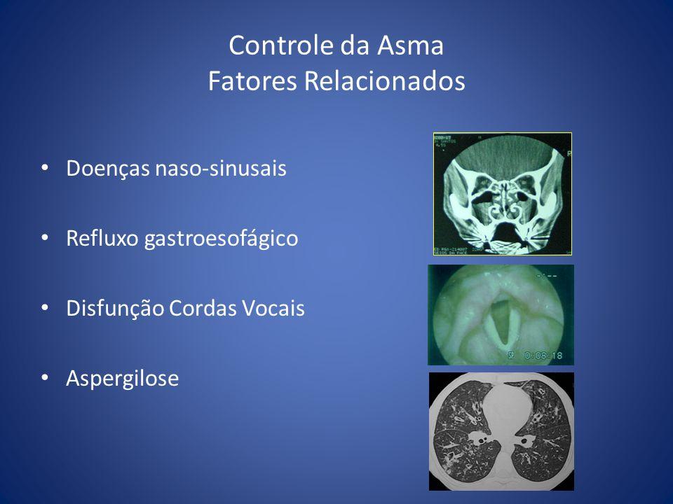 Controle da Asma Fatores Relacionados Doenças naso-sinusais Refluxo gastroesofágico Disfunção Cordas Vocais Aspergilose
