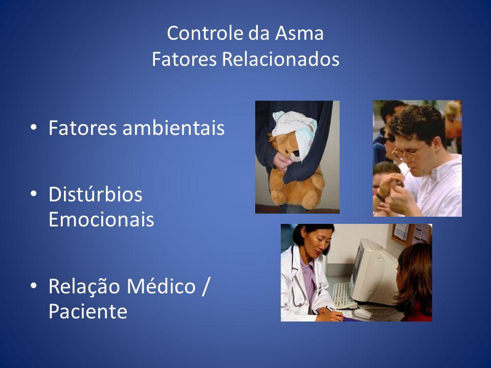 Controle da Asma Fatores Relacionados Fatores ambientais Distúrbios Emocionais Relação Médico / Paciente