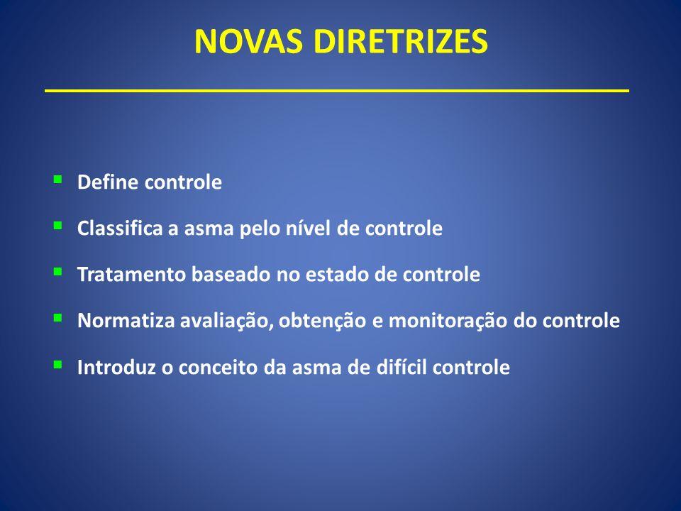 NOVAS DIRETRIZES Define controle Classifica a asma pelo nível de controle Tratamento baseado no estado de controle Normatiza avaliação, obtenção e mon