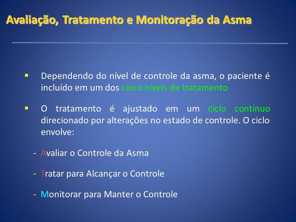 Dependendo do nível de controle da asma, o paciente é incluído em um dos cinco níveis de tratamento O tratamento é ajustado em um ciclo contínuo direc