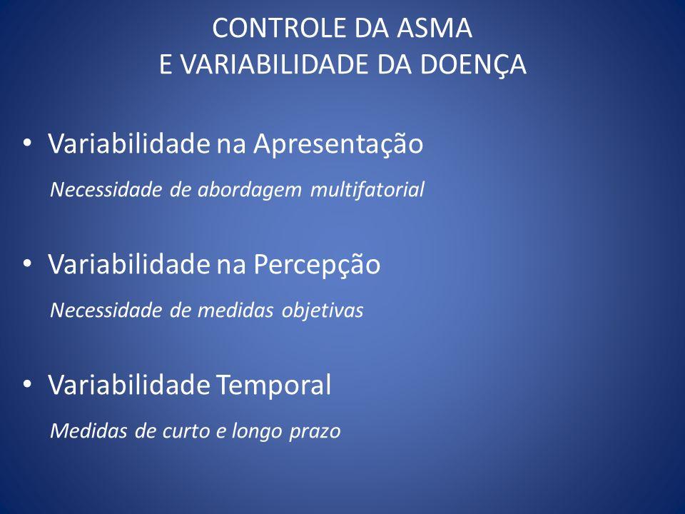 CONTROLE DA ASMA E VARIABILIDADE DA DOENÇA Variabilidade na Apresentação Necessidade de abordagem multifatorial Variabilidade na Percepção Necessidade