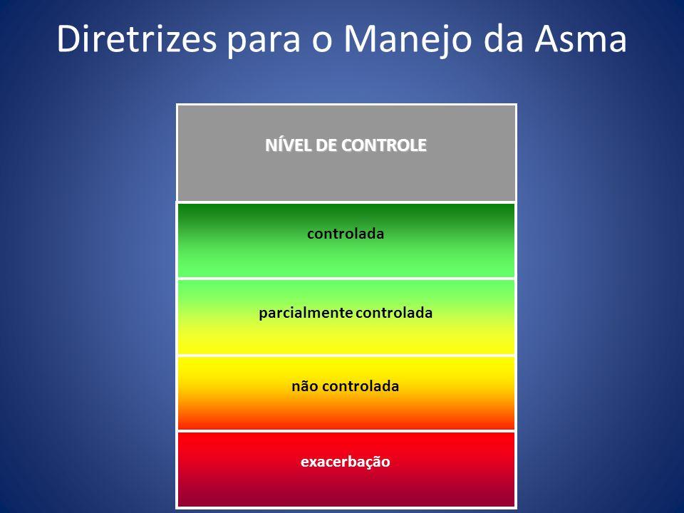 Diretrizes para o Manejo da Asma controlada parcialmente controlada não controlada exacerbação NÍVEL DE CONTROLE
