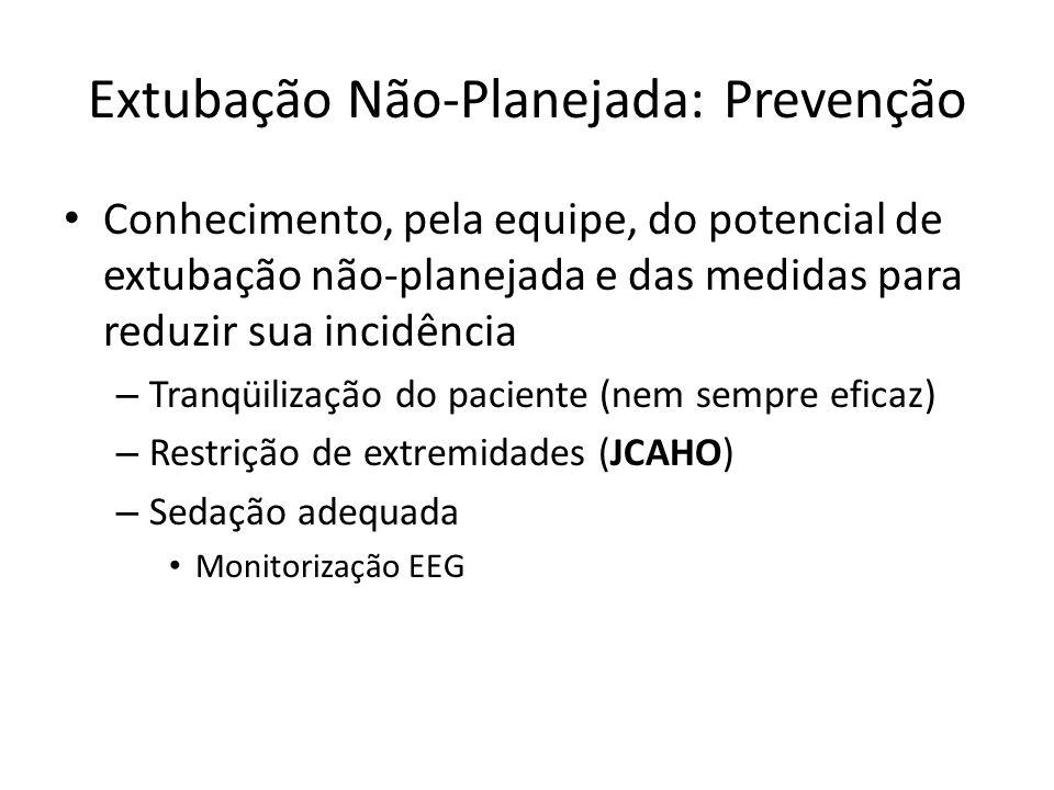 Extubação Não-Planejada: Prevenção Conhecimento, pela equipe, do potencial de extubação não-planejada e das medidas para reduzir sua incidência – Tran