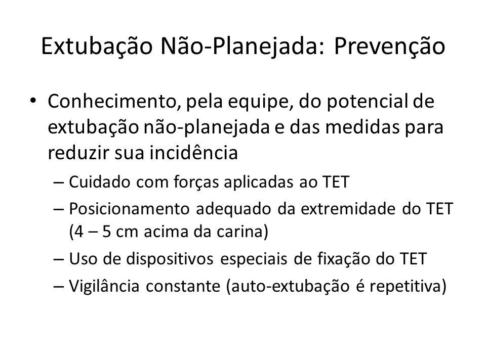 Extubação Não-Planejada: Prevenção Conhecimento, pela equipe, do potencial de extubação não-planejada e das medidas para reduzir sua incidência – Cuid