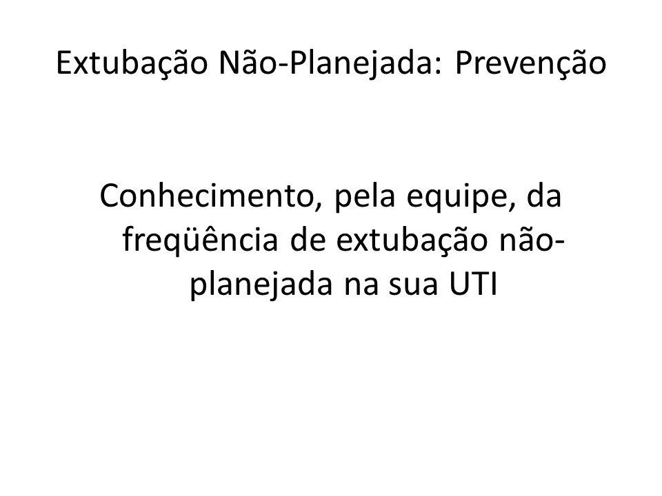 Extubação Não-Planejada: Prevenção Conhecimento, pela equipe, da freqüência de extubação não- planejada na sua UTI