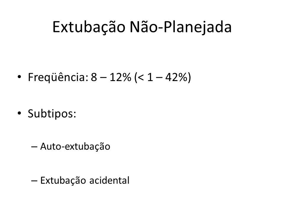 Freqüência: 8 – 12% (< 1 – 42%) Subtipos: – Auto-extubação – Extubação acidental