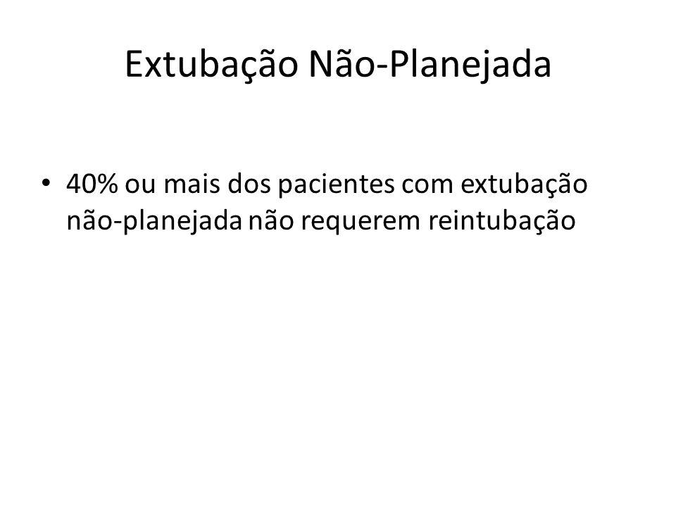 Extubação Não-Planejada 40% ou mais dos pacientes com extubação não-planejada não requerem reintubação