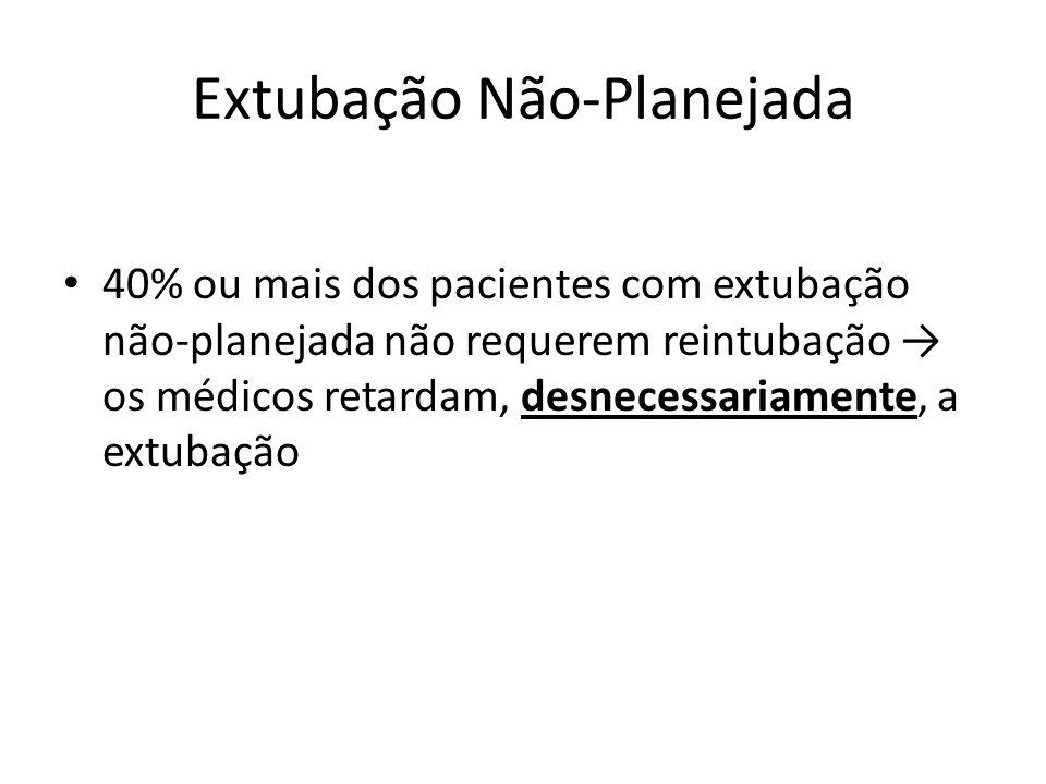Extubação Não-Planejada 40% ou mais dos pacientes com extubação não-planejada não requerem reintubação os médicos retardam, desnecessariamente, a extu
