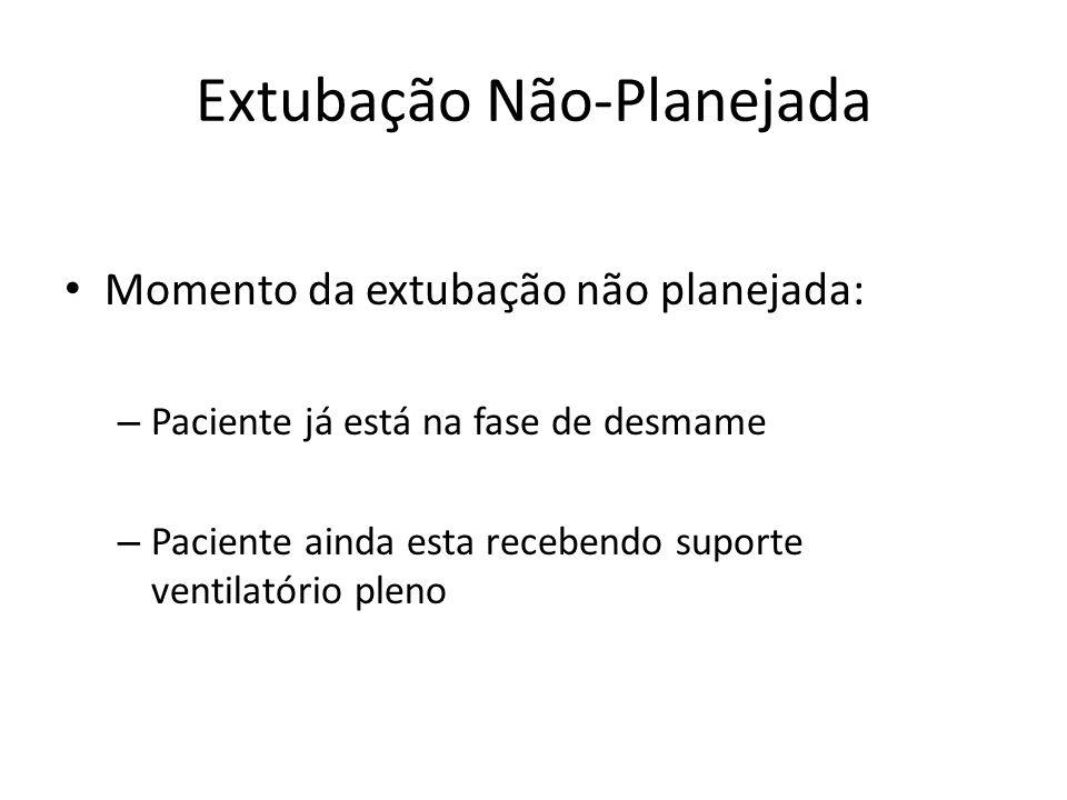 Extubação Não-Planejada Momento da extubação não planejada: – Paciente já está na fase de desmame – Paciente ainda esta recebendo suporte ventilatório