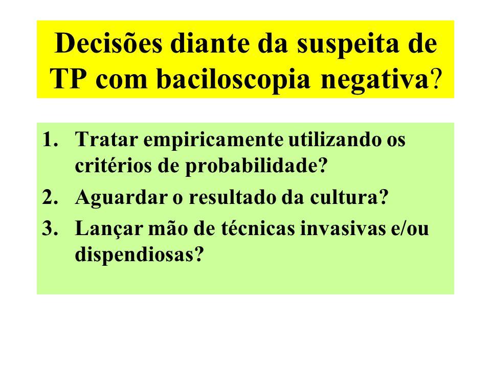 Decisões diante da suspeita de TP com baciloscopia negativa? 1.Tratar empiricamente utilizando os critérios de probabilidade? 2.Aguardar o resultado d