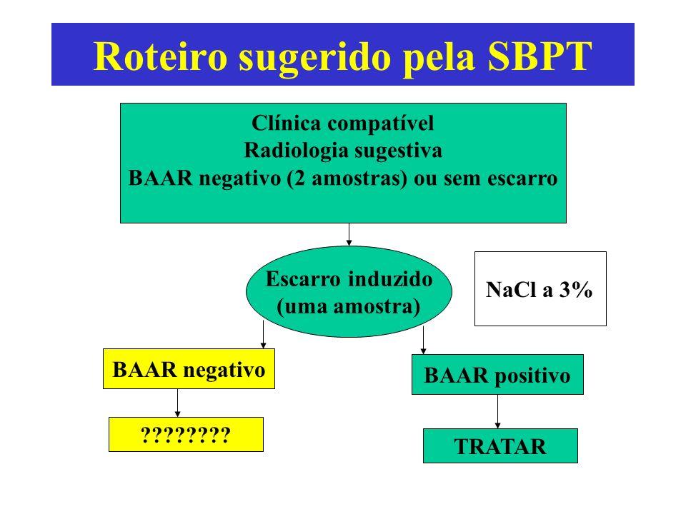 Roteiro sugerido pela SBPT Clínica compatível Radiologia sugestiva BAAR negativo (2 amostras) ou sem escarro Escarro induzido (uma amostra) BAAR negat