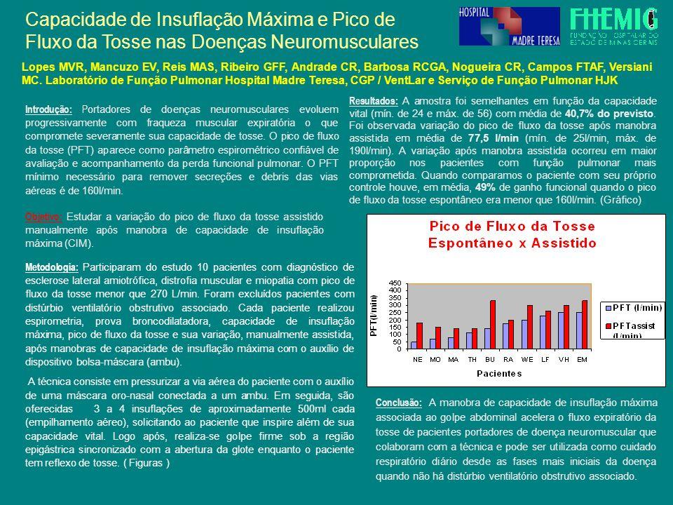 Lopes MVR, Mancuzo EV, Reis MAS, Ribeiro GFF, Andrade CR, Barbosa RCGA, Nogueira CR, Campos FTAF, Versiani MC. Laboratório de Função Pulmonar Hospital