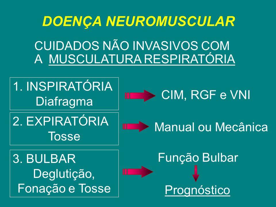 DOENÇA NEUROMUSCULAR CIM, RGF e VNI Manual ou Mecânica Função Bulbar Prognóstico CUIDADOS NÃO INVASIVOS COM A MUSCULATURA RESPIRATÓRIA 1. INSPIRATÓRIA