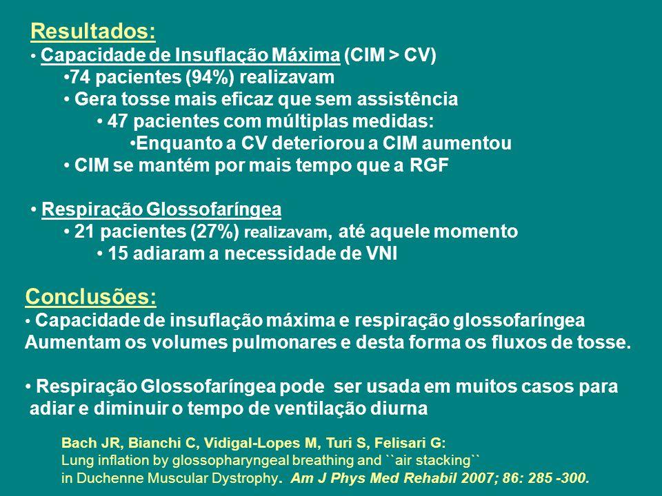 Resultados: Capacidade de Insuflação Máxima (CIM > CV) 74 pacientes (94%) realizavam Gera tosse mais eficaz que sem assistência 47 pacientes com múlti