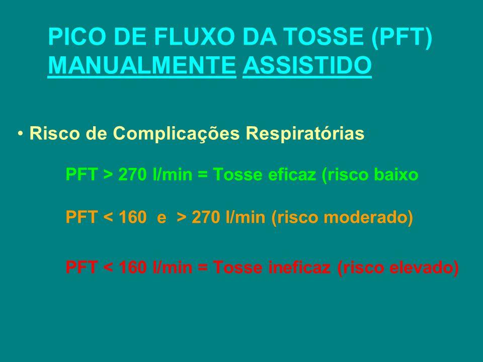 Risco de Complicações Respiratórias PFT > 270 l/min = Tosse eficaz (risco baixo) PFT 270 l/min (risco moderado) PFT < 160 l/min = Tosse ineficaz (risc