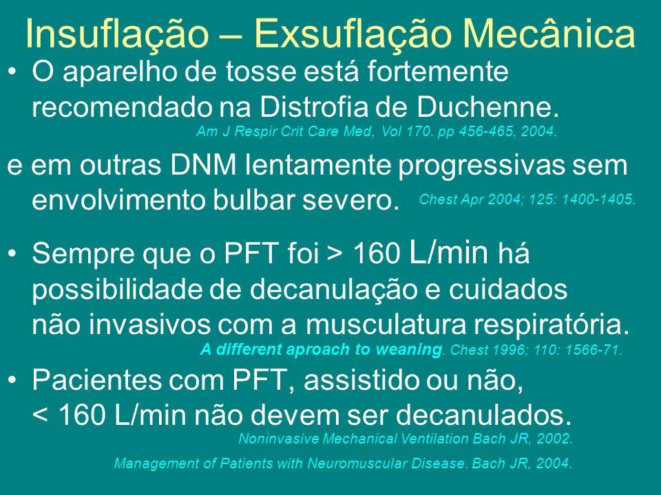 Insuflação – Exsuflação Mecânica O aparelho de tosse está fortemente recomendado na Distrofia de Duchenne. e em outras DNM lentamente progressivas sem