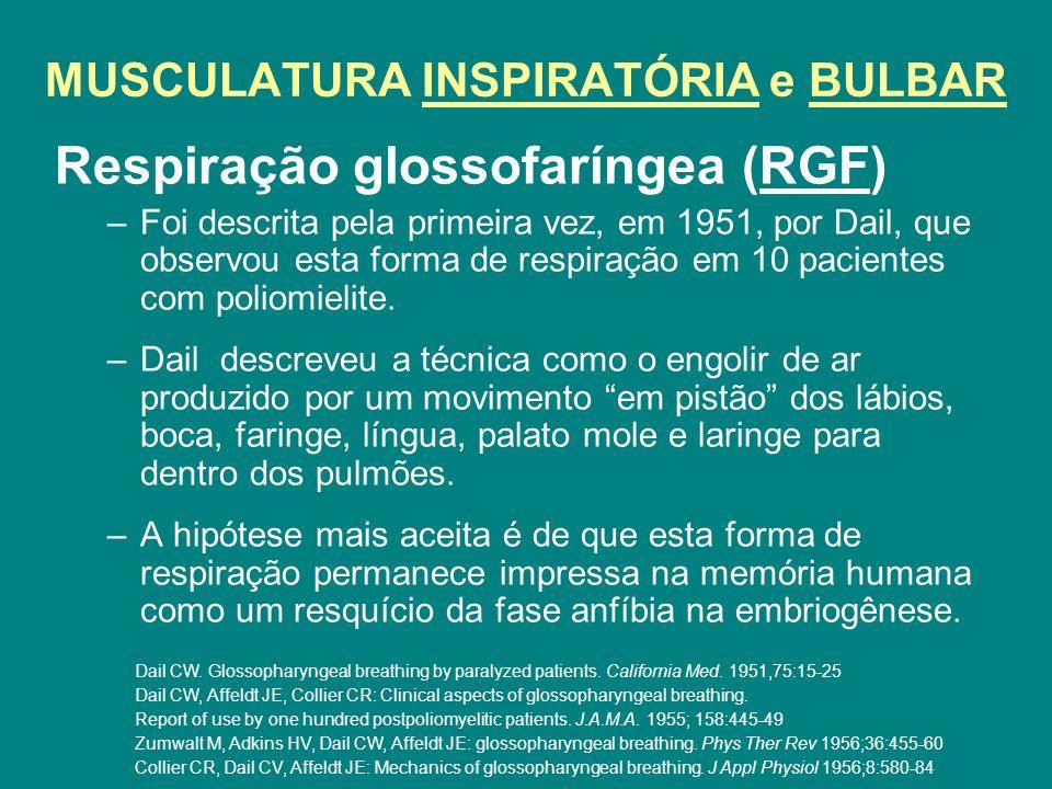 Respiração glossofaríngea (RGF) –Foi descrita pela primeira vez, em 1951, por Dail, que observou esta forma de respiração em 10 pacientes com poliomie