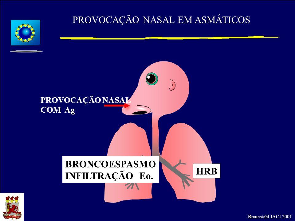 PROVOCAÇÃO NASAL COM Ag HRB BRONCOESPASMO INFILTRAÇÃO Eo. Braunstahl JACI 2001 PROVOCAÇÃO NASAL EM ASMÁTICOS
