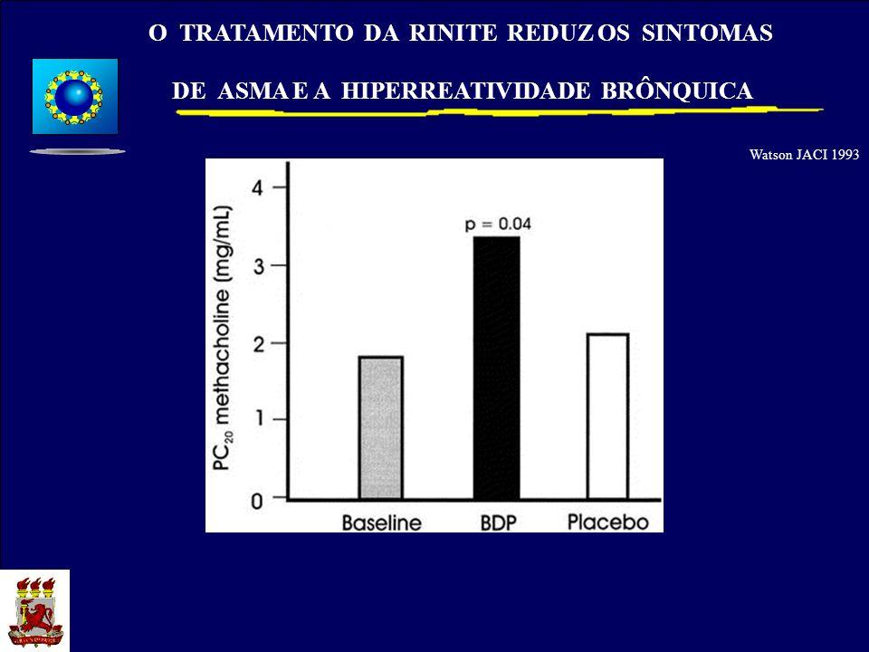 O TRATAMENTO DA RINITE REDUZ OS SINTOMAS DE ASMA E A HIPERREATIVIDADE BRÔNQUICA Watson JACI 1993