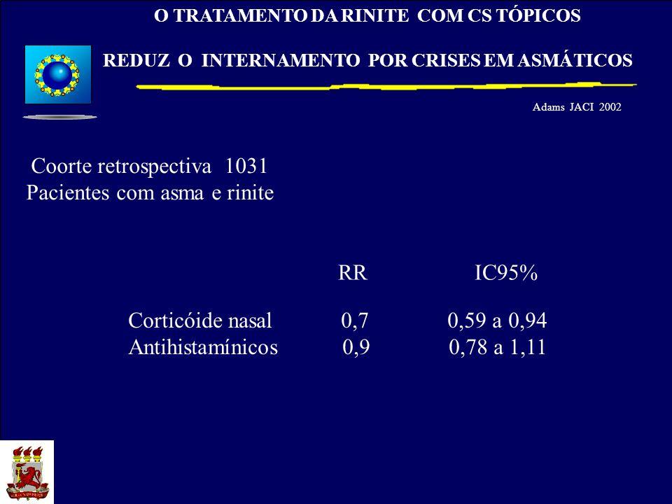 O TRATAMENTO DA RINITE COM CS TÓPICOS REDUZ O INTERNAMENTO POR CRISES EM ASMÁTICOS Adams JACI 2002 Coorte retrospectiva 1031 Pacientes com asma e rini