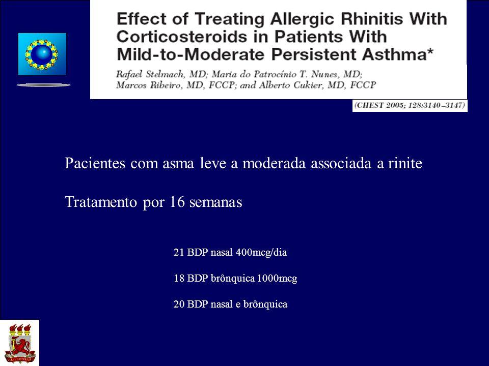 Pacientes com asma leve a moderada associada a rinite Tratamento por 16 semanas 21 BDP nasal 400mcg/dia 18 BDP brônquica 1000mcg 20 BDP nasal e brônqu