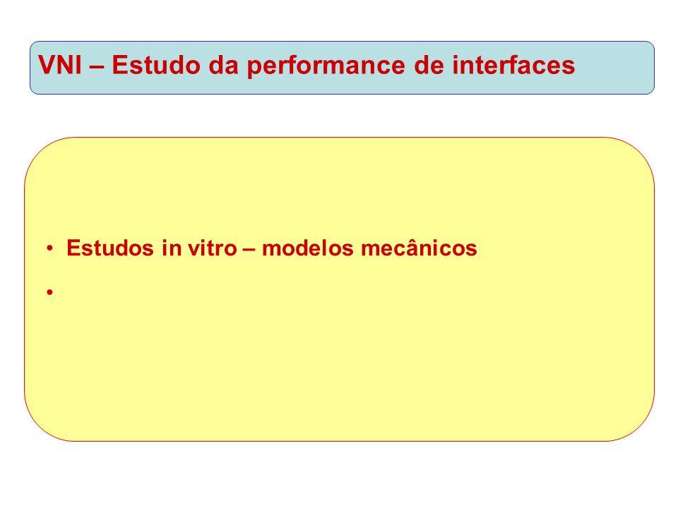 VNI – Estudo da performance de interfaces Estudos in vitro – modelos mecânicos Estudos em voluntários sadios ou pacientes estáveis Estudos no cenário