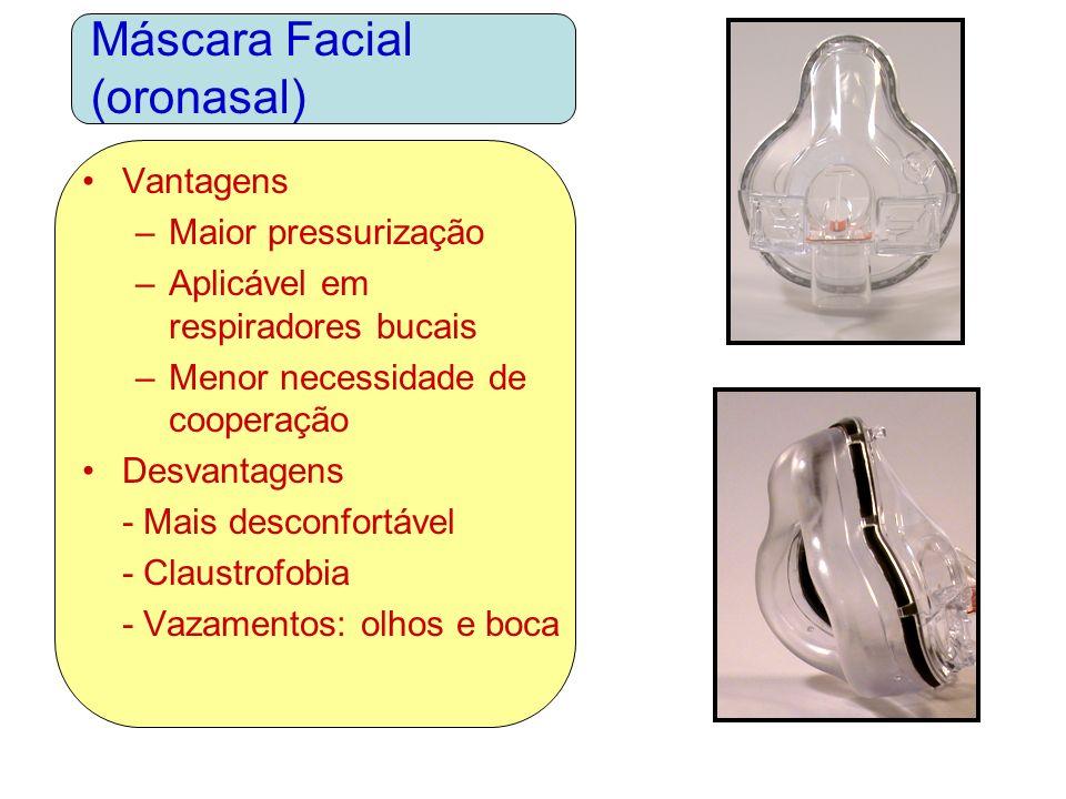 Máscara Facial (oronasal) Vantagens –Maior pressurização –Aplicável em respiradores bucais –Menor necessidade de cooperação Desvantagens - Mais descon