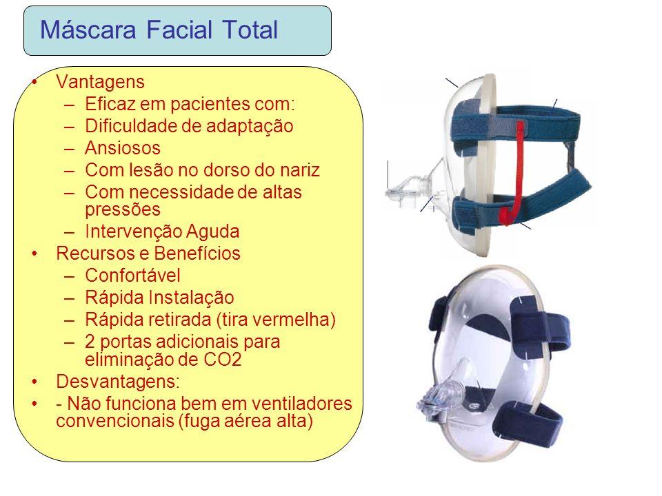 Máscara Facial Total Vantagens –Eficaz em pacientes com: –Dificuldade de adaptação –Ansiosos –Com lesão no dorso do nariz –Com necessidade de altas pr